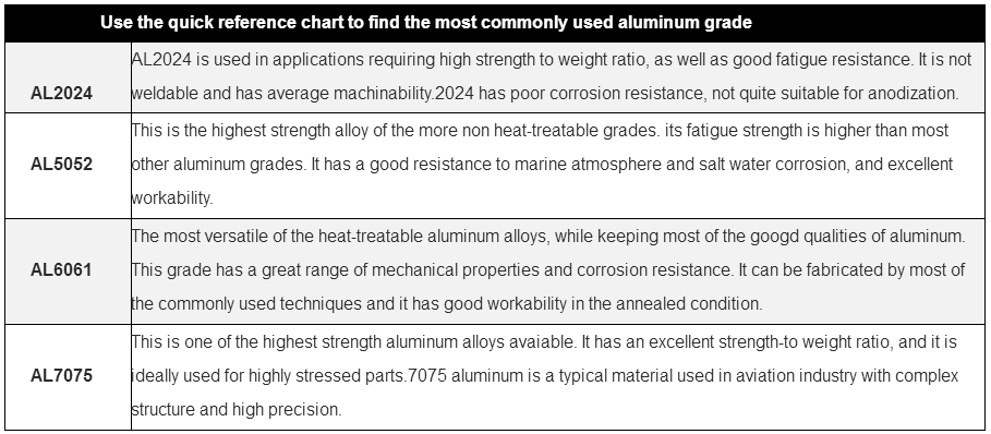 CNC Aluminum Parts & Equipment   An-prototype